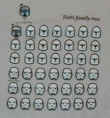 T-Shirt Star Wars Boba Fett Family Tree: M